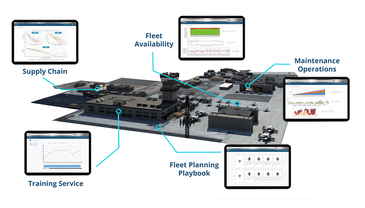 Lanner's Full Service Performance Prediction Solution for Defence Fleet Planning