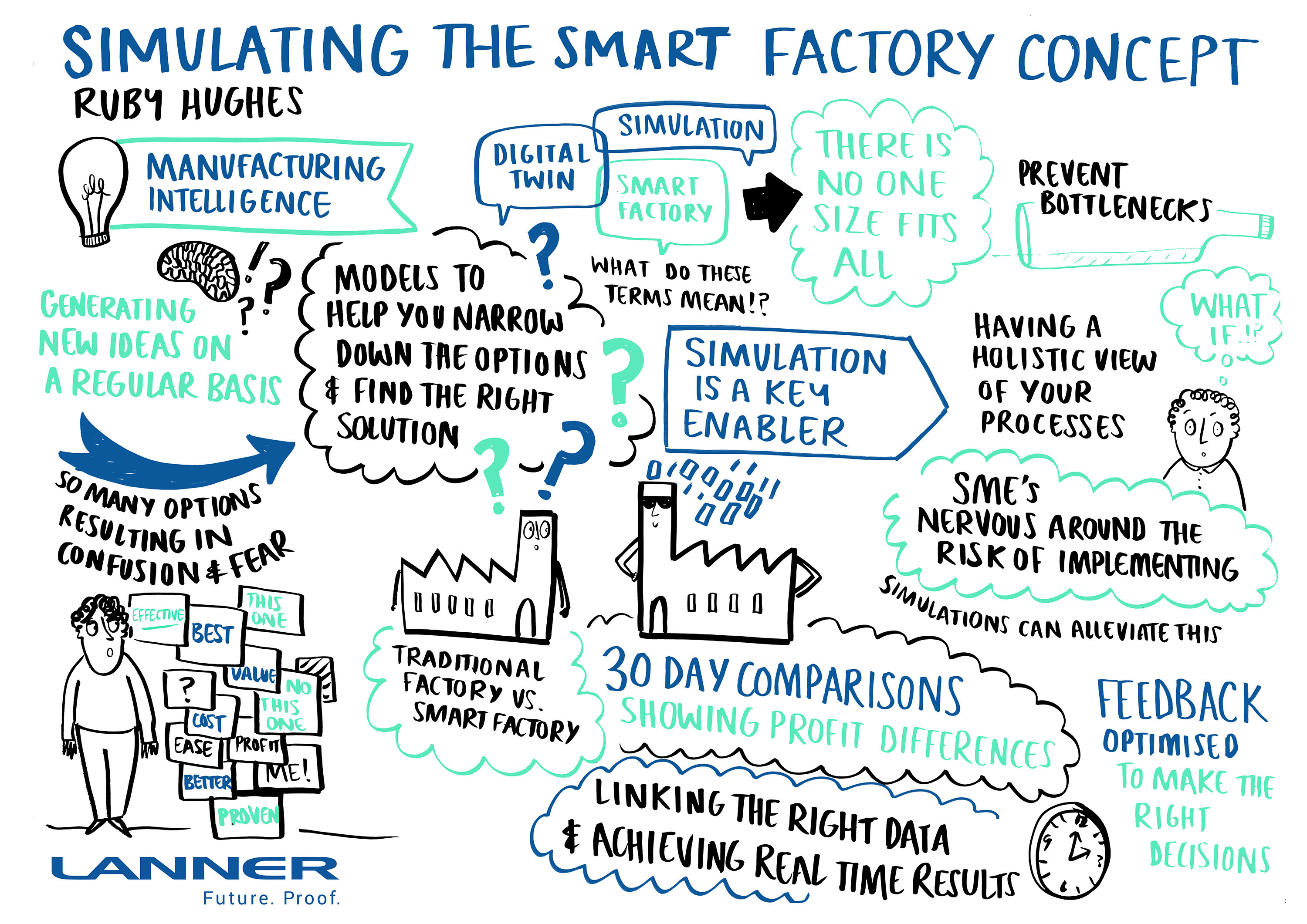 2473-08_Simulating_the_smart_factory_concept.jpg