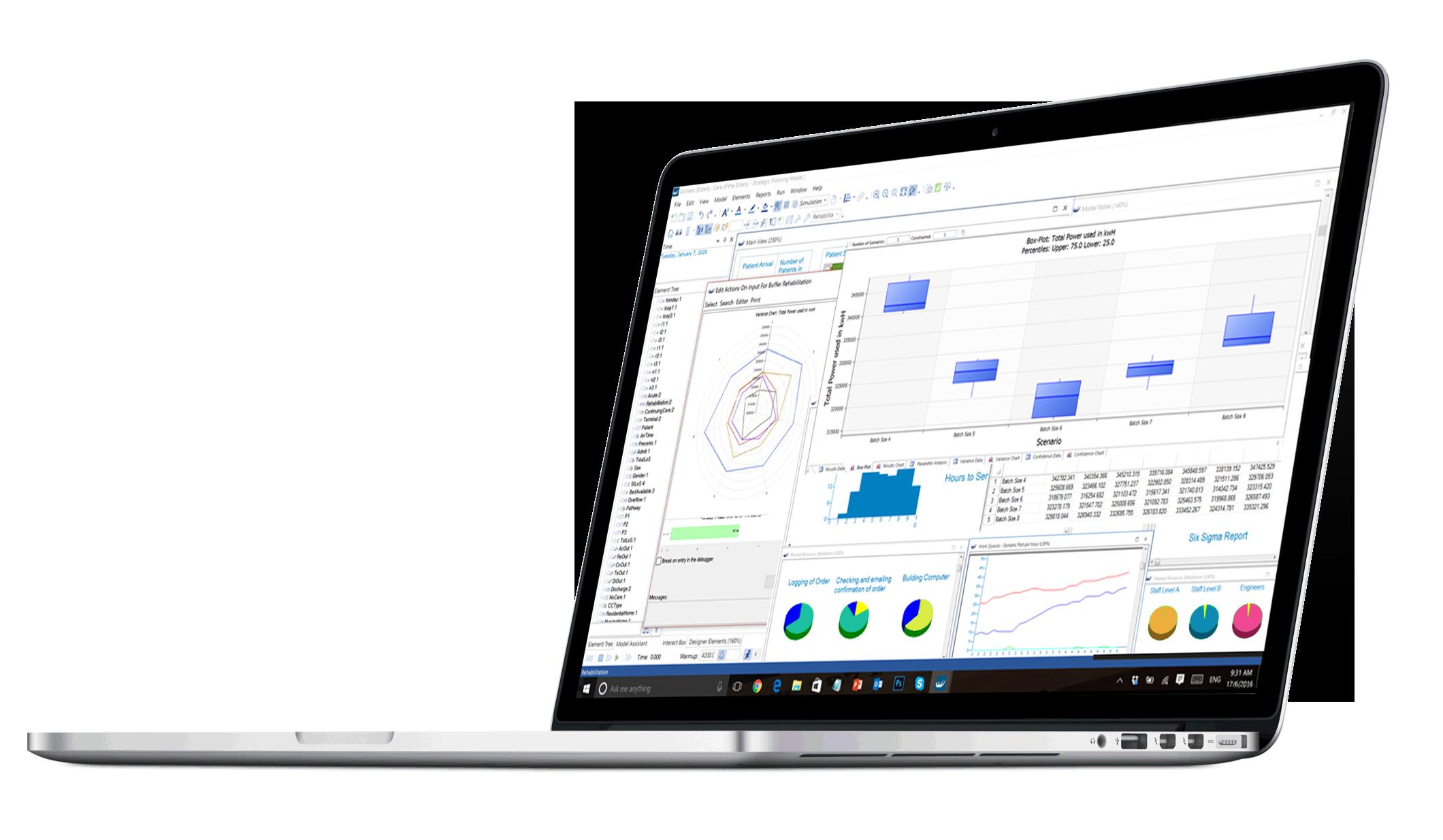 WITNESS Simulation Modeling Software | Lanner