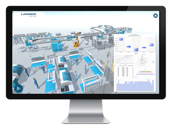 Factory using predictive manufacturing simulation as a Lean and SixSigma analysis tool